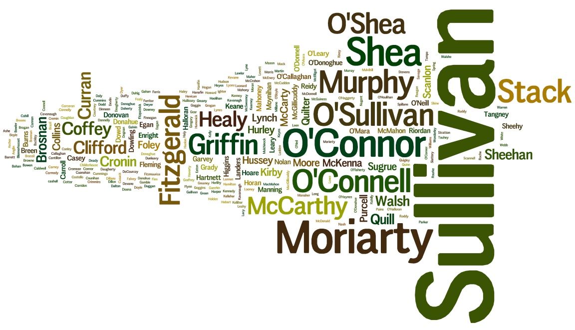 Surname Wordcloud March 2016 Kerry
