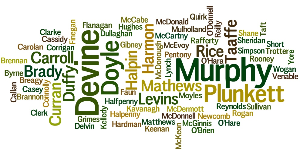 Surname Wordcloud March 2016 Louth