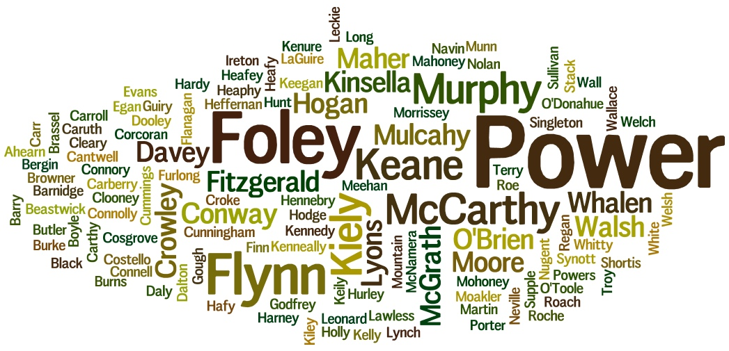 Surname Wordcloud March 2016 Waterford